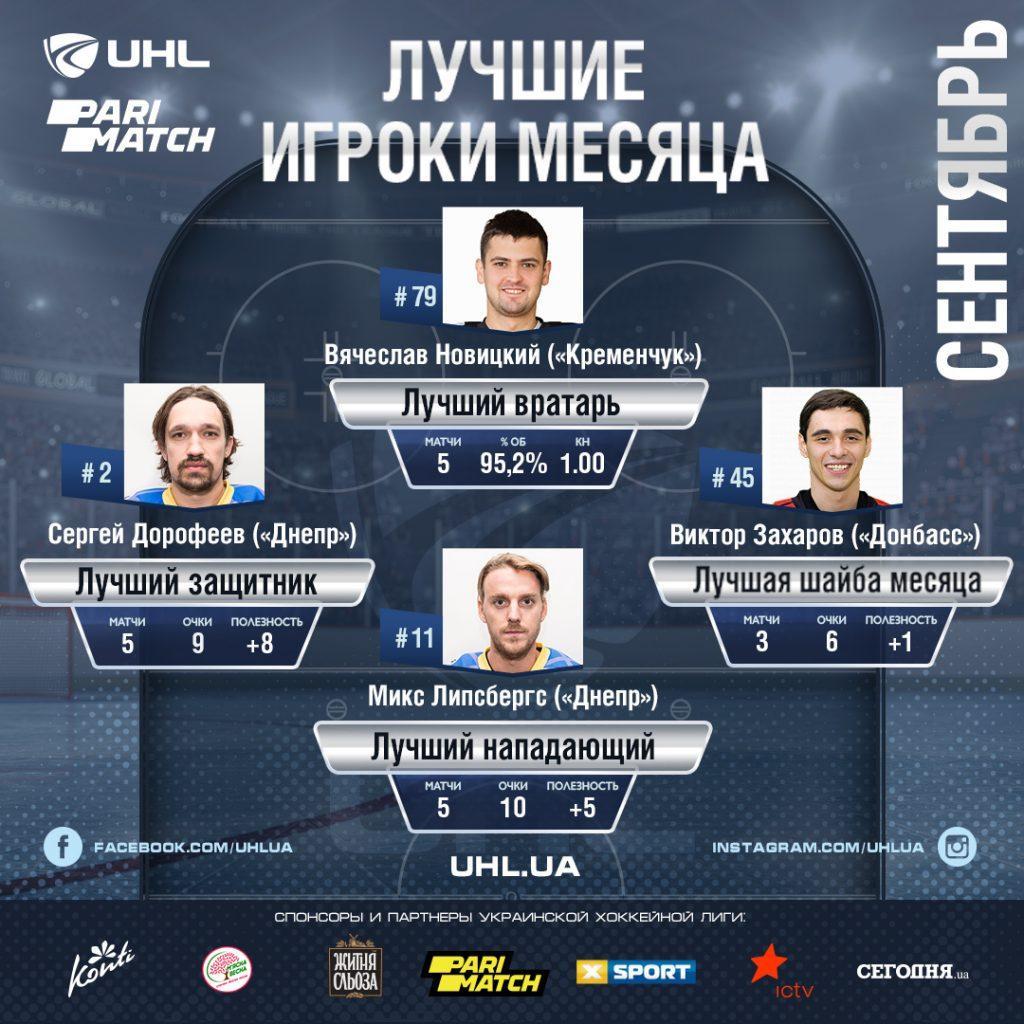 Дорофєєв і Ліпсбергс – кращі гравці чемпіоната УХЛ – Парі-Матч у вересні
