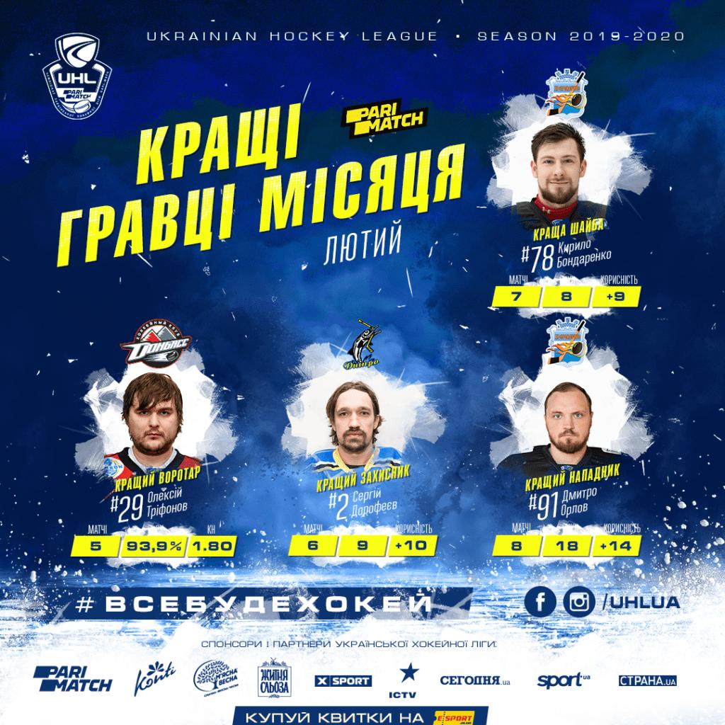 Сергій Дорофєєв у трійці кращих в лютому